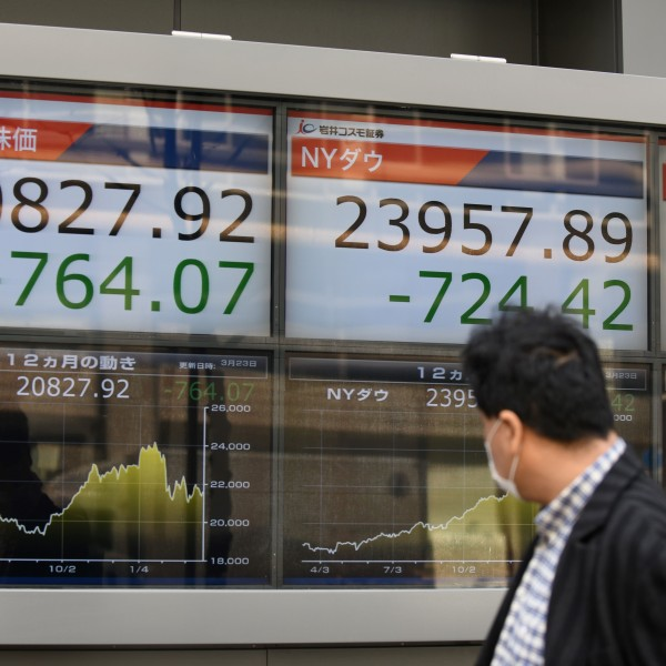 A pedestrian looks at an electronics stock indicator showing share prices on the Tokyo Stock Exchange (L), the New York Dow Jones closing numbers (C) and the foreign exchange rate between the US dollar and Japanese yen (R), in Tokyo on March 23, 2018. Tokyo stocks plunged early on March 23, with the benchmark Nikkei 225 index falling three percent on revived trade war fears as U.S. President Donald Trump unveiled tariffs on Chinese imports. (Credit: KAZUHIRO NOGI/AFP/Getty Images)