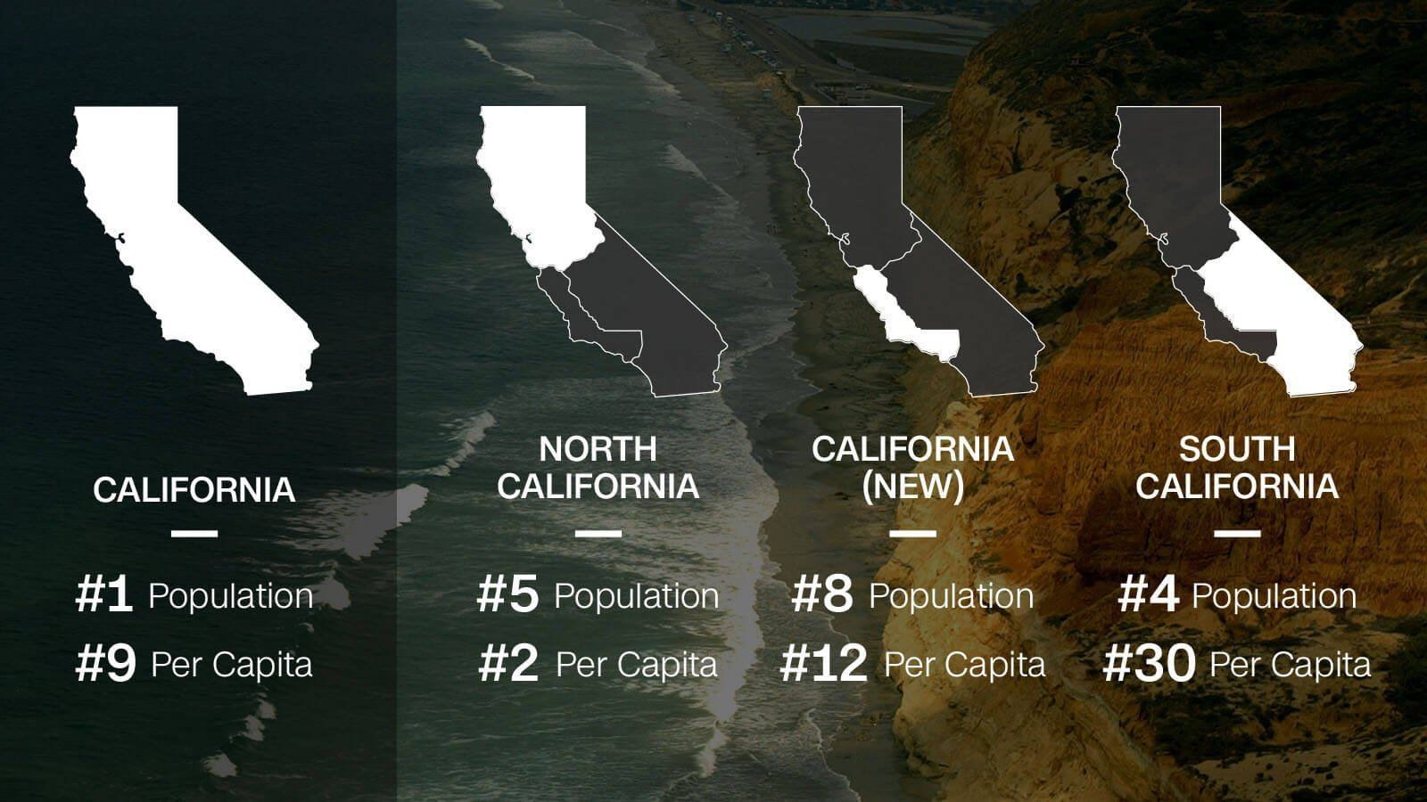 This CNN graphic breaks down an initiative that would divide California into three separate states. Californians voted for it to appear on the ballot in November's general election. (Credit: CNN/Getty Images)
