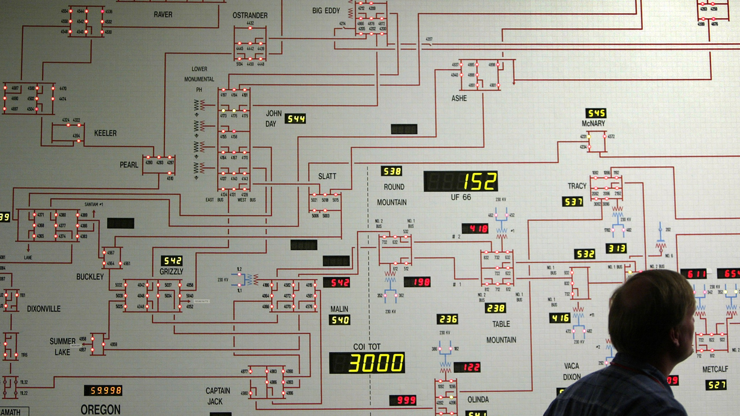 A figure looks at the dynamic map board showing power distribution through California's electrical grids in the control center of the California Independent System Operator. (Credit: David McNew/Getty Images)