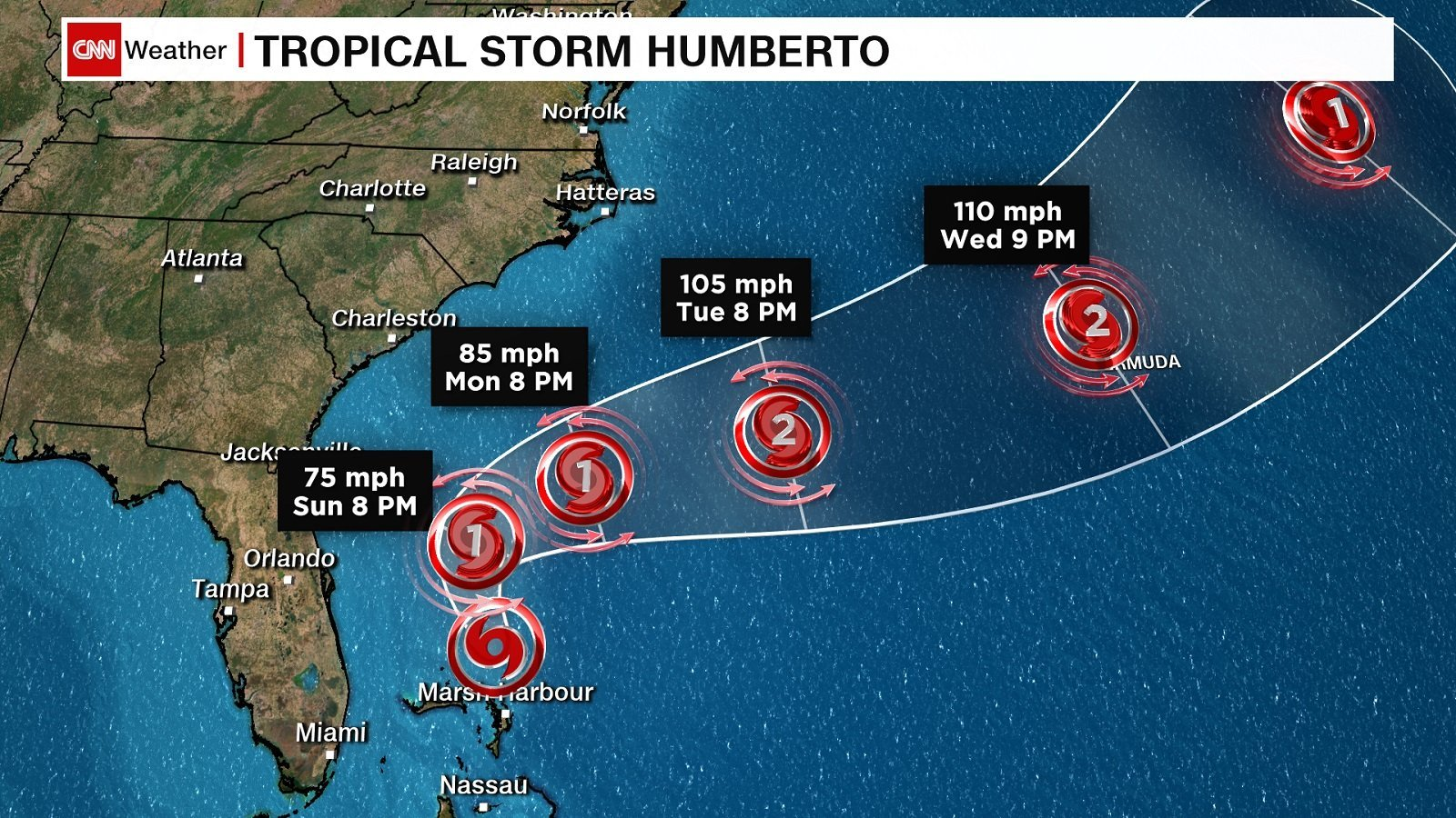 Humberto was upgraded to a hurricane as it moved farther east into the Atlantic Ocean and away from land. (Credit: CNN)