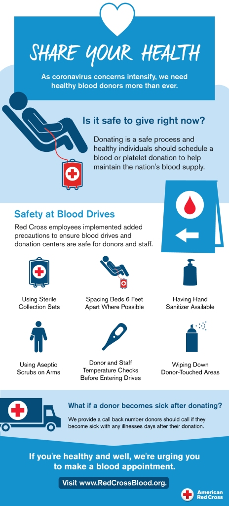 The Red Cross released this infographic on March 17, 2020 with information about donating blood.