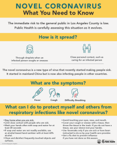 The Los Angeles County Department of Public Health released this infographic on Feb. 29, 2020 showing facts about the novel coronavirus, including how it spreads, its symptoms and what people can do to protect themselves.