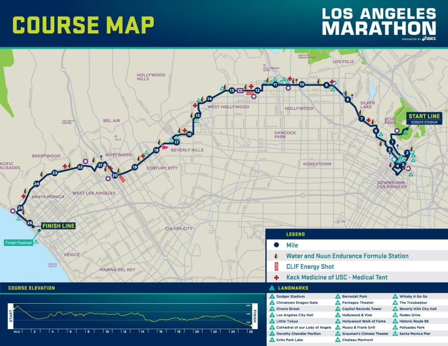 The Los Angeles Marathon provided this course map for the race from Dodger Stadium to Santa Monica on March 8, 2020.