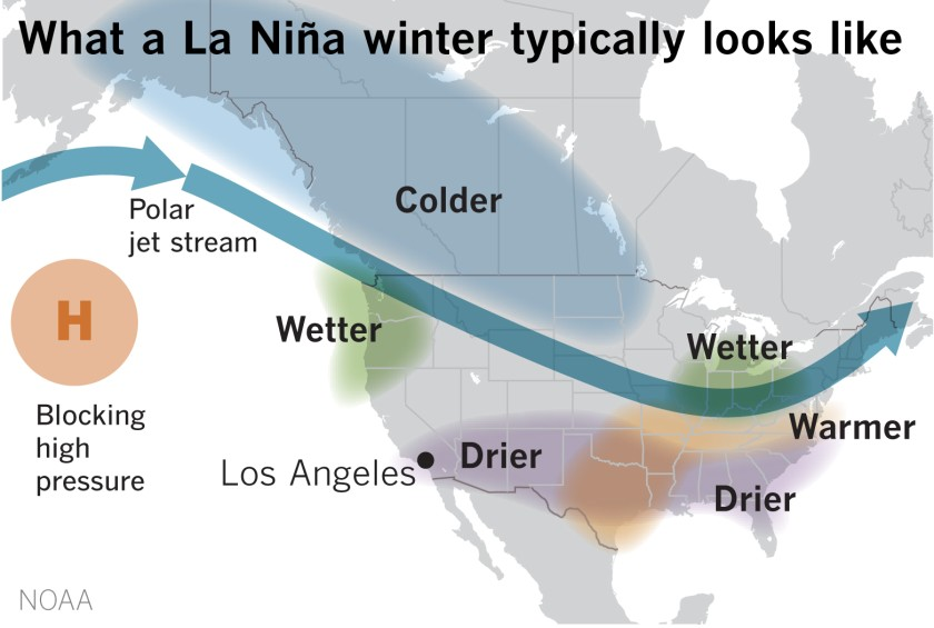 La Niña can mean a dry winter in the Southwest.(Paul Duginski / Los Angeles Times)