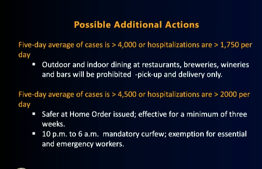 The L.A. County Department of Public Health released this list on Nov. 18, 2020 of further action that would be taken if coronavirus cases and hospitalizations continue to increase.